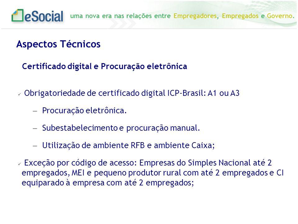 Aspectos Técnicos Certificado digital e Procuração eletrônica