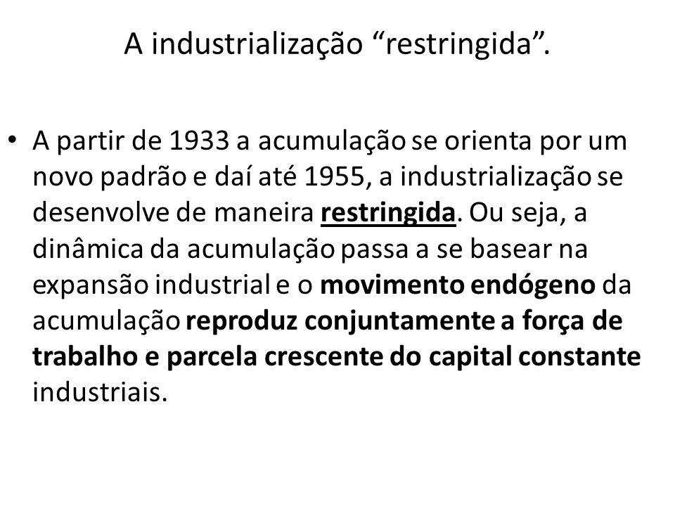 A industrialização restringida .
