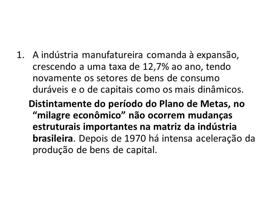 A indústria manufatureira comanda à expansão, crescendo a uma taxa de 12,7% ao ano, tendo novamente os setores de bens de consumo duráveis e o de capitais como os mais dinâmicos.