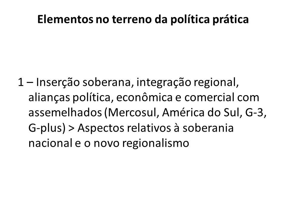 Elementos no terreno da política prática