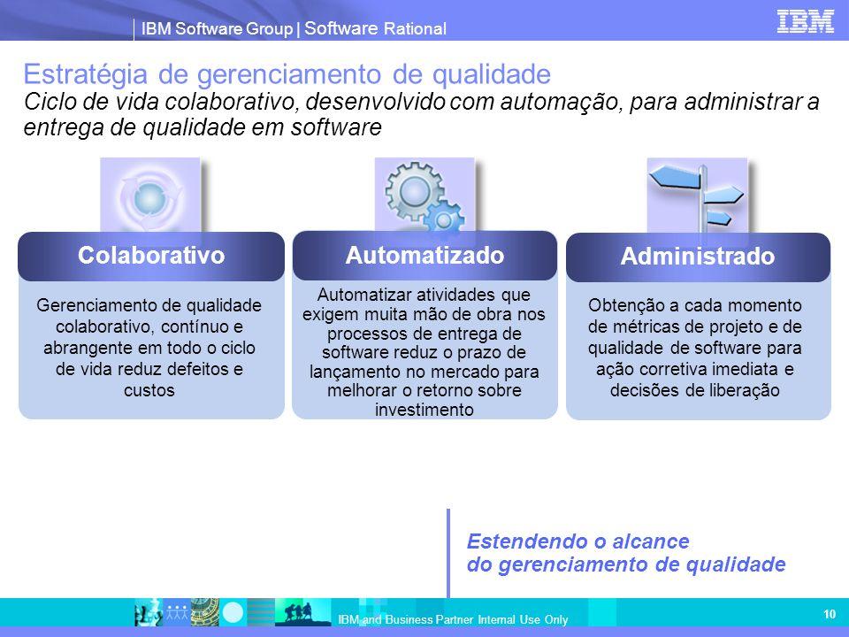 Estratégia de gerenciamento de qualidade Ciclo de vida colaborativo, desenvolvido com automação, para administrar a entrega de qualidade em software