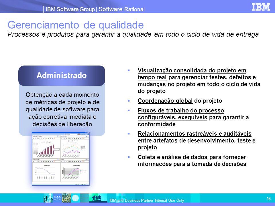 Gerenciamento de qualidade Processos e produtos para garantir a qualidade em todo o ciclo de vida de entrega