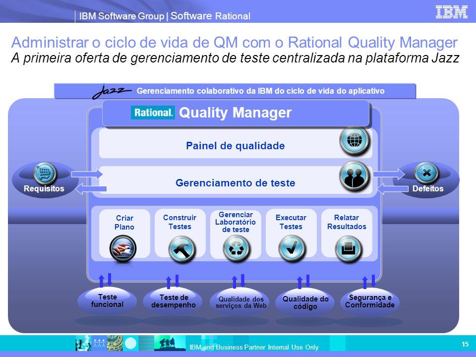 Gerenciamento colaborativo da IBM do ciclo de vida do aplicativo