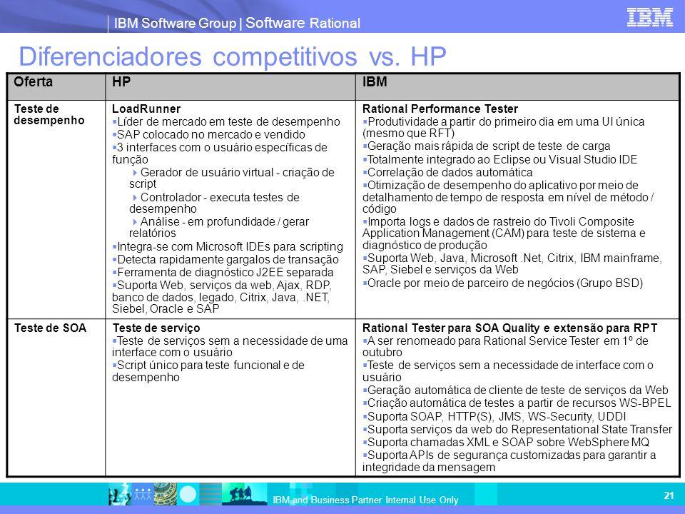 Diferenciadores competitivos vs. HP