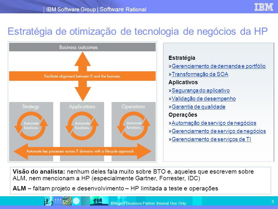 Estratégia de otimização de tecnologia de negócios da HP