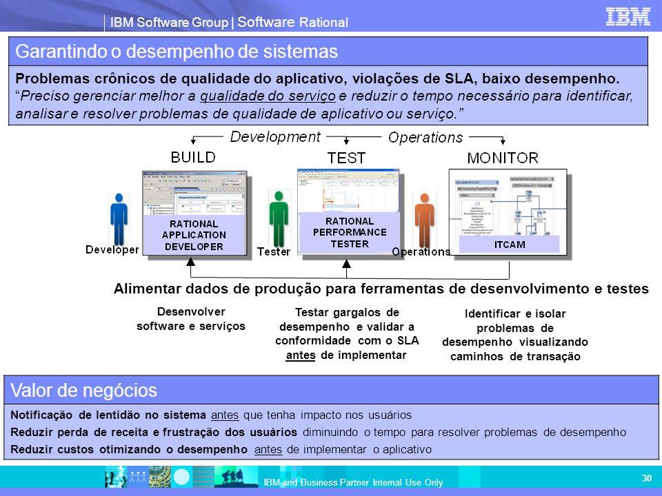 Desenvolver software e serviços