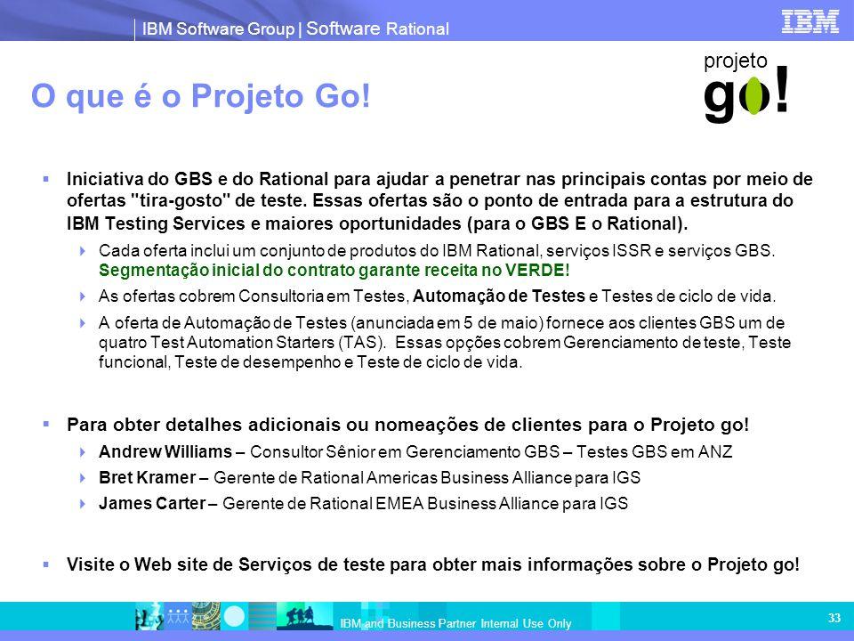 go! O que é o Projeto Go! projeto