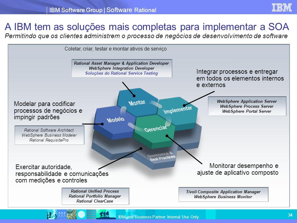 A IBM tem as soluções mais completas para implementar a SOA Permitindo que os clientes administrem o processo de negócios de desenvolvimento de software