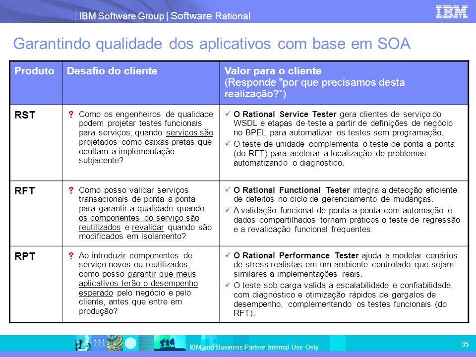 Garantindo qualidade dos aplicativos com base em SOA