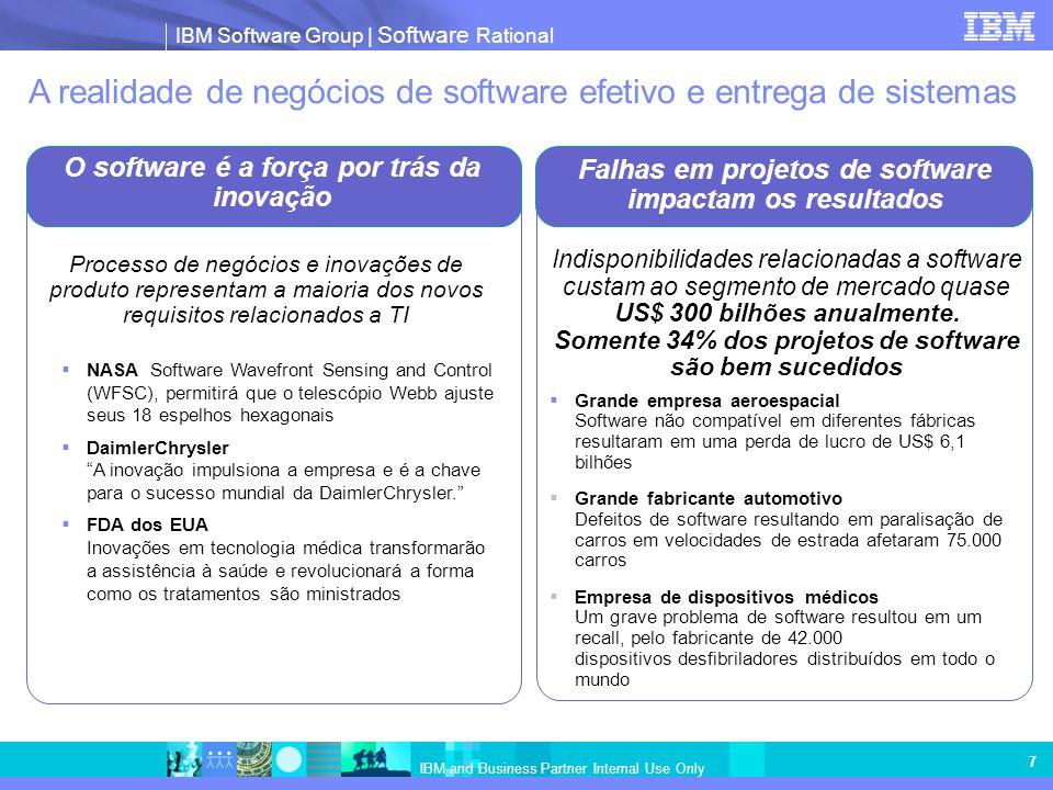 A realidade de negócios de software efetivo e entrega de sistemas