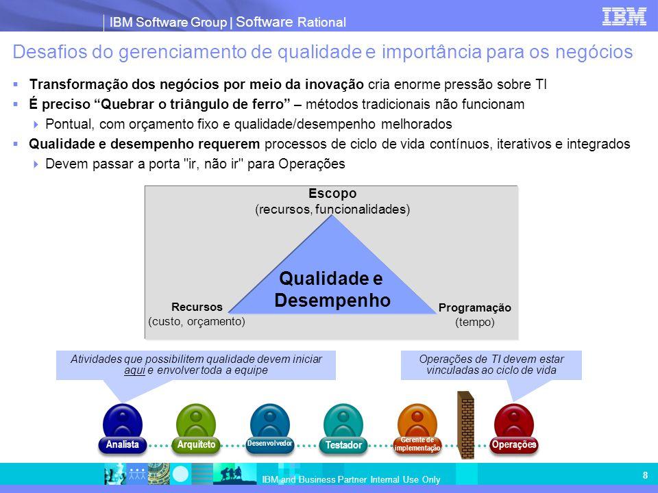Desafios do gerenciamento de qualidade e importância para os negócios