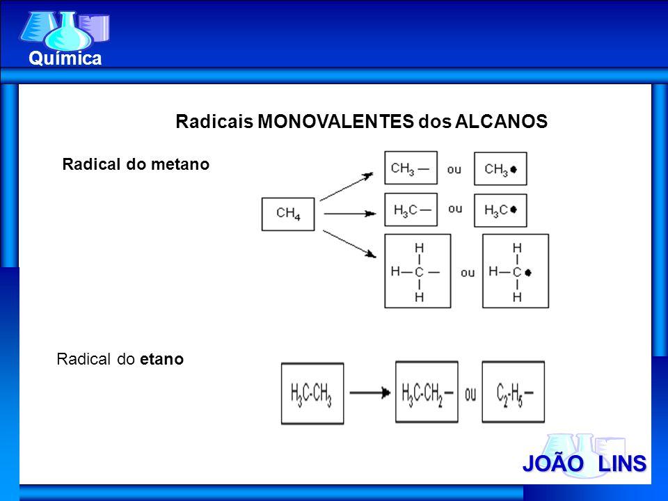 JOÃO LINS Química Radicais MONOVALENTES dos ALCANOS Radical do metano