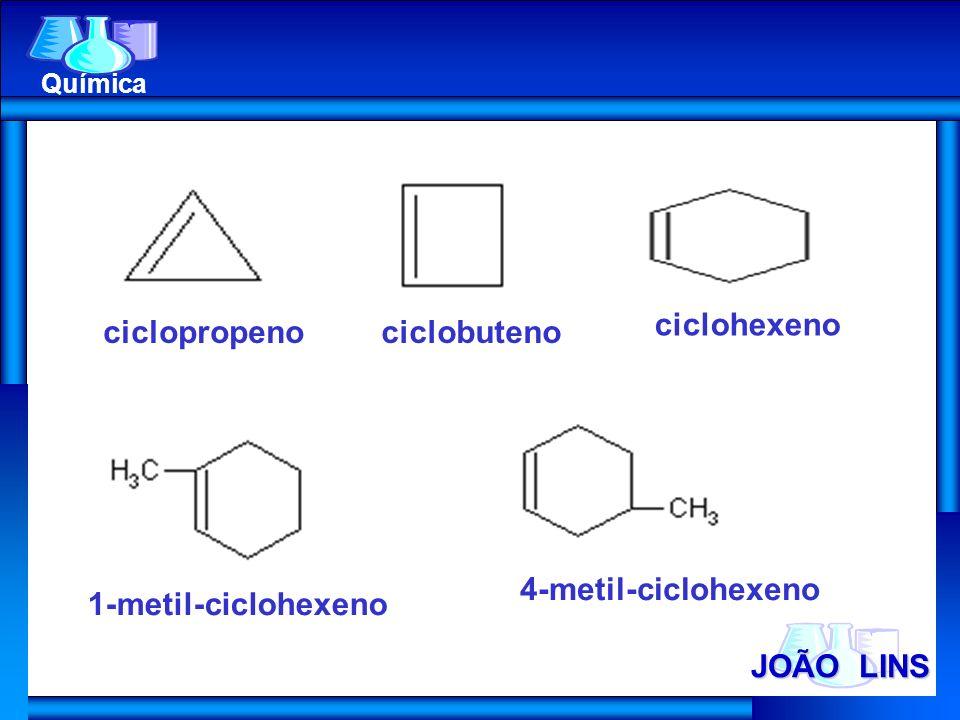 ciclohexeno ciclopropeno ciclobuteno 4-metil-ciclohexeno