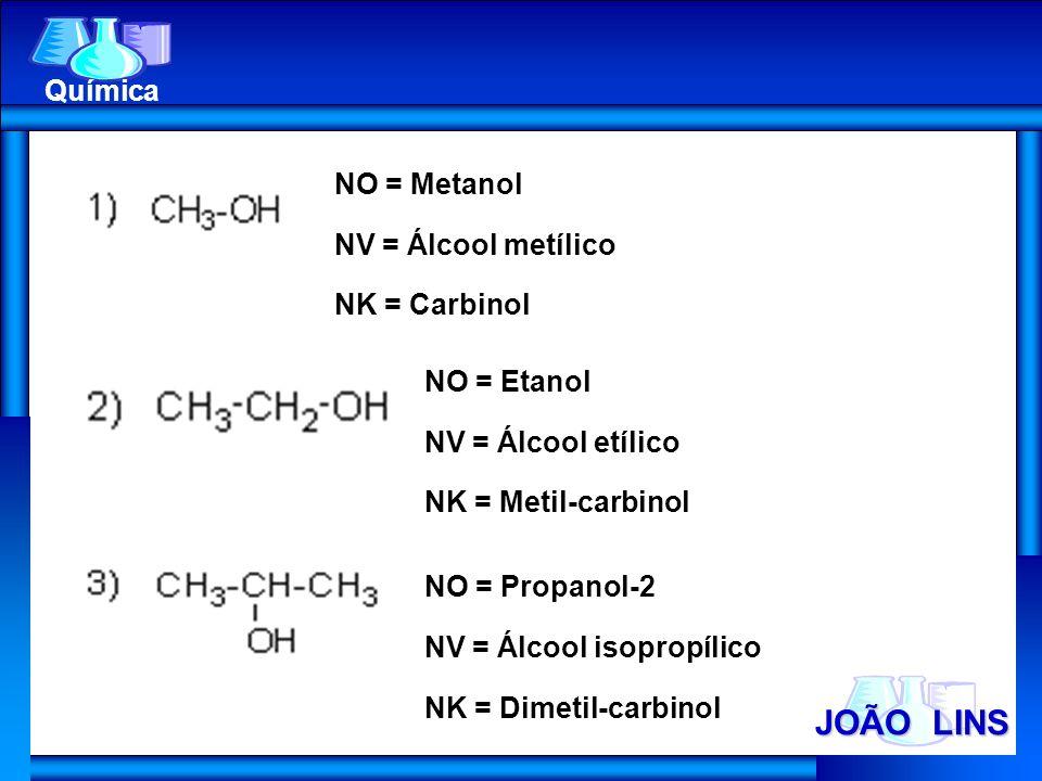 JOÃO LINS Química NO = Metanol NV = Álcool metílico NK = Carbinol