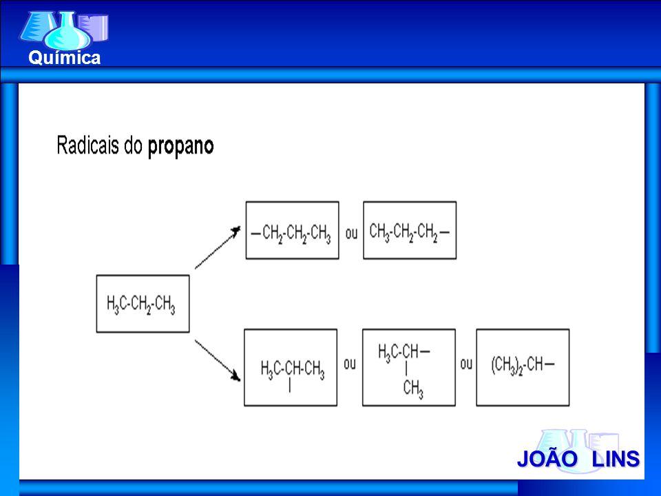 Química JOÃO LINS