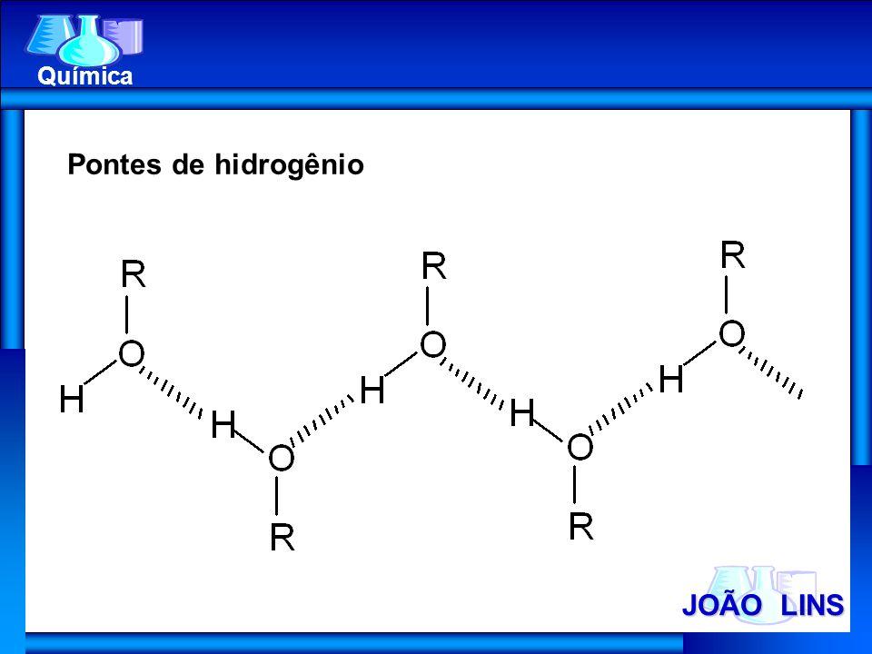 Química Pontes de hidrogênio JOÃO LINS