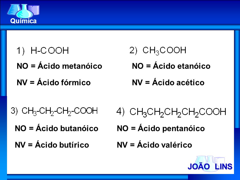 NO = Ácido metanóico NV = Ácido fórmico NO = Ácido etanóico