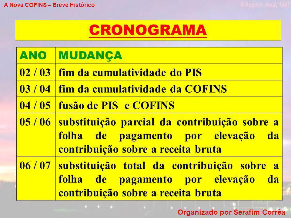 CRONOGRAMA ANO MUDANÇA 02 / 03 fim da cumulatividade do PIS 03 / 04