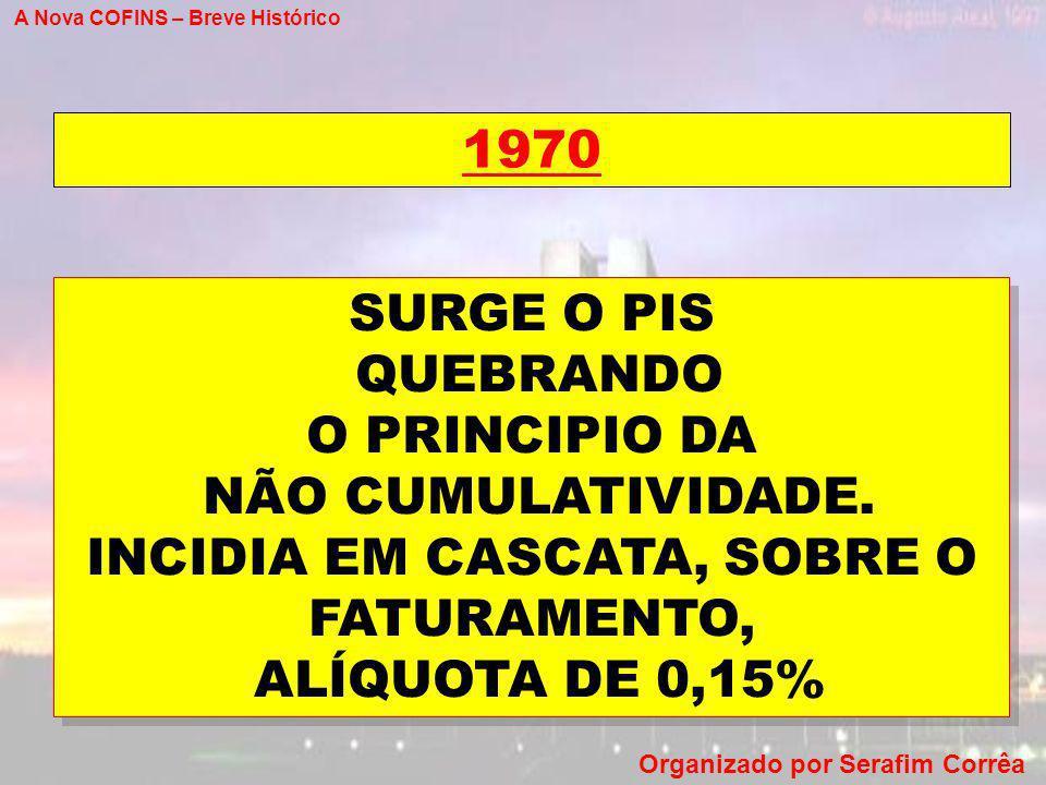 INCIDIA EM CASCATA, SOBRE O FATURAMENTO,