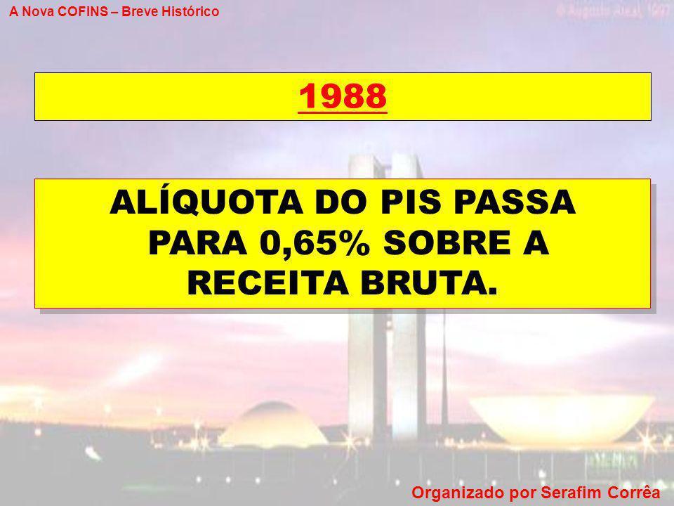 1988 ALÍQUOTA DO PIS PASSA PARA 0,65% SOBRE A RECEITA BRUTA.