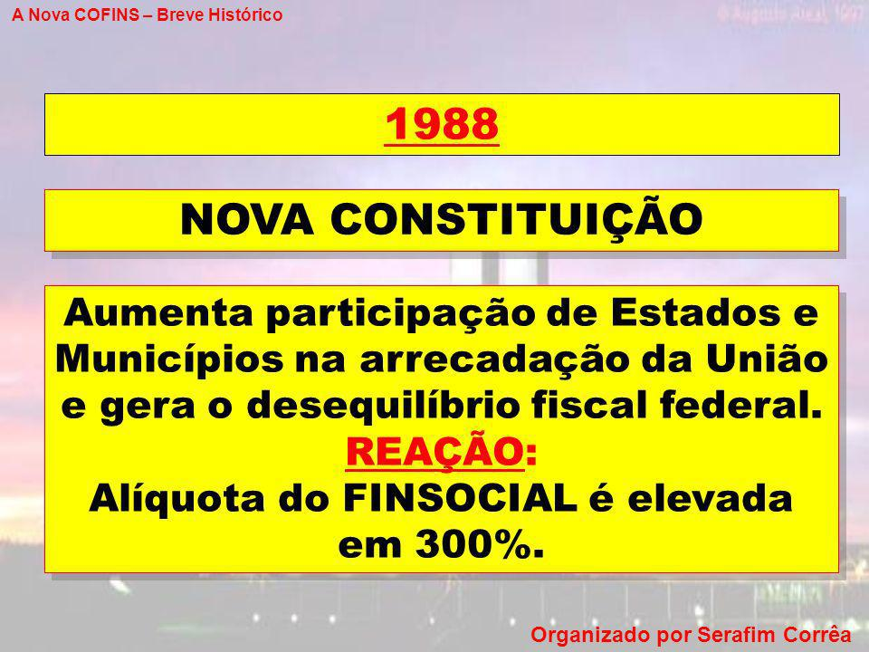 Alíquota do FINSOCIAL é elevada em 300%.