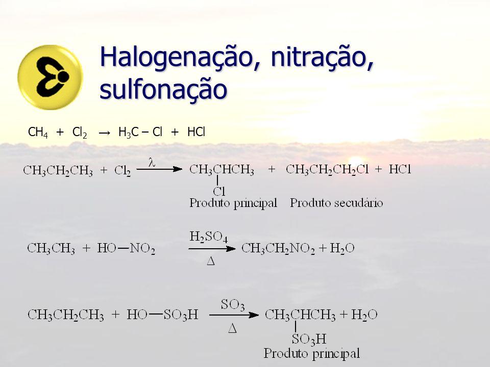 Halogenação, nitração, sulfonação