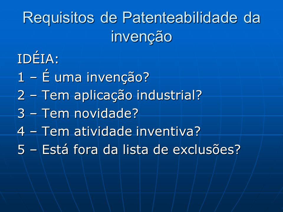 Requisitos de Patenteabilidade da invenção