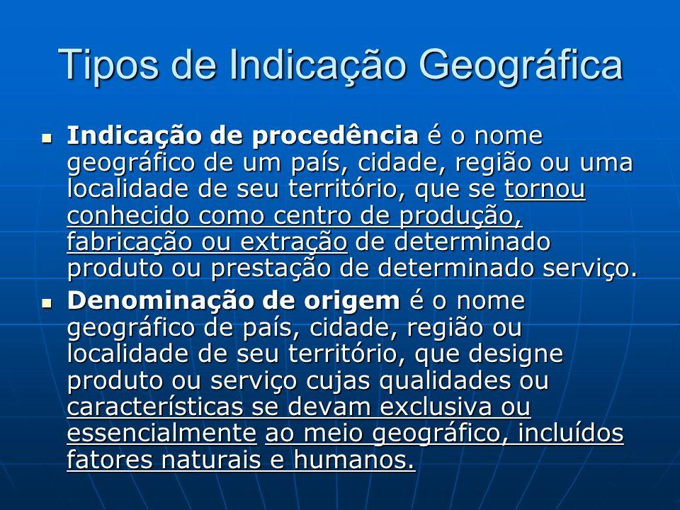 Tipos de Indicação Geográfica