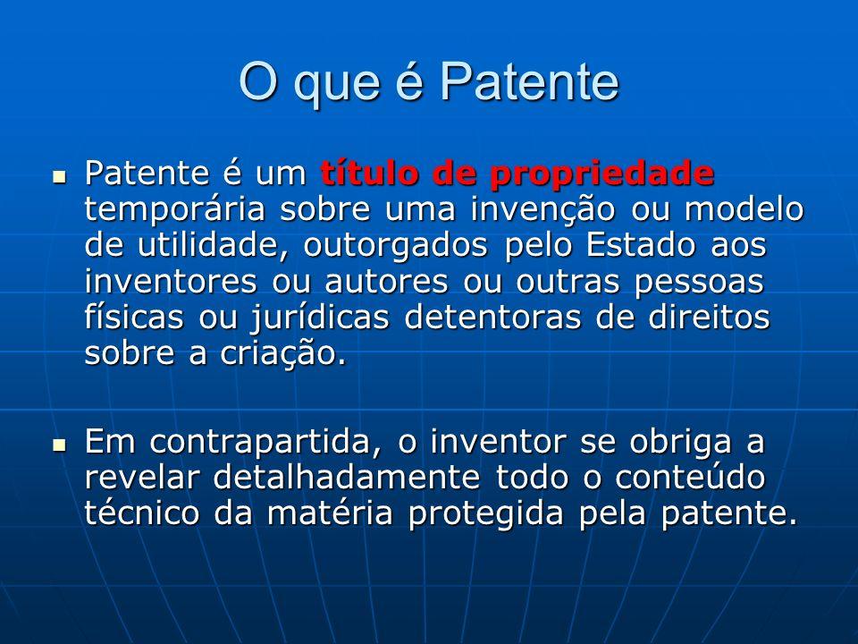O que é Patente