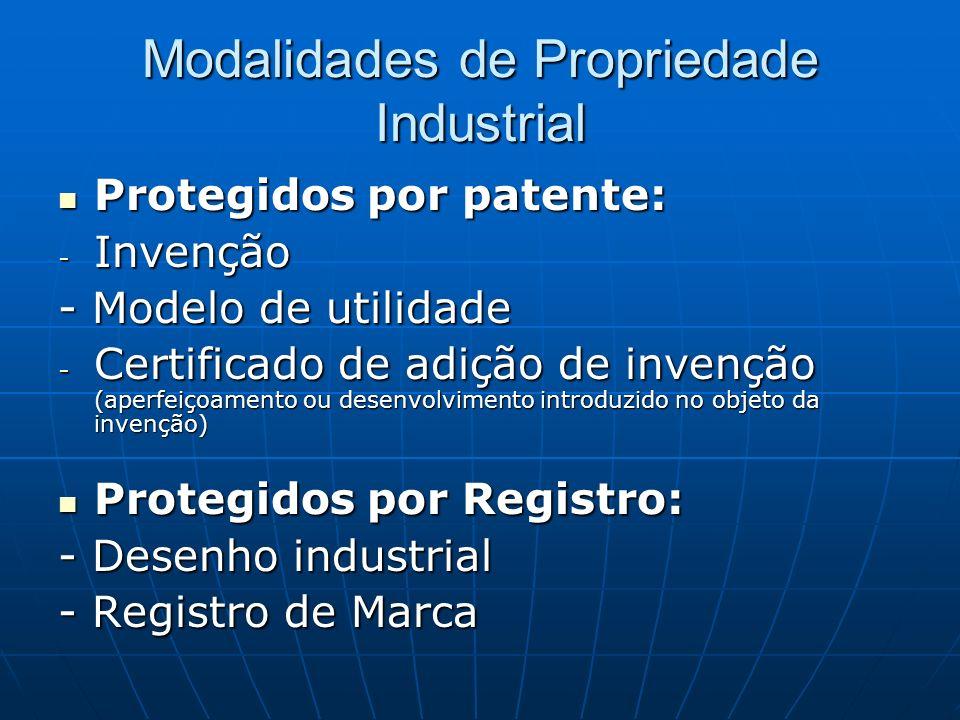 Modalidades de Propriedade Industrial