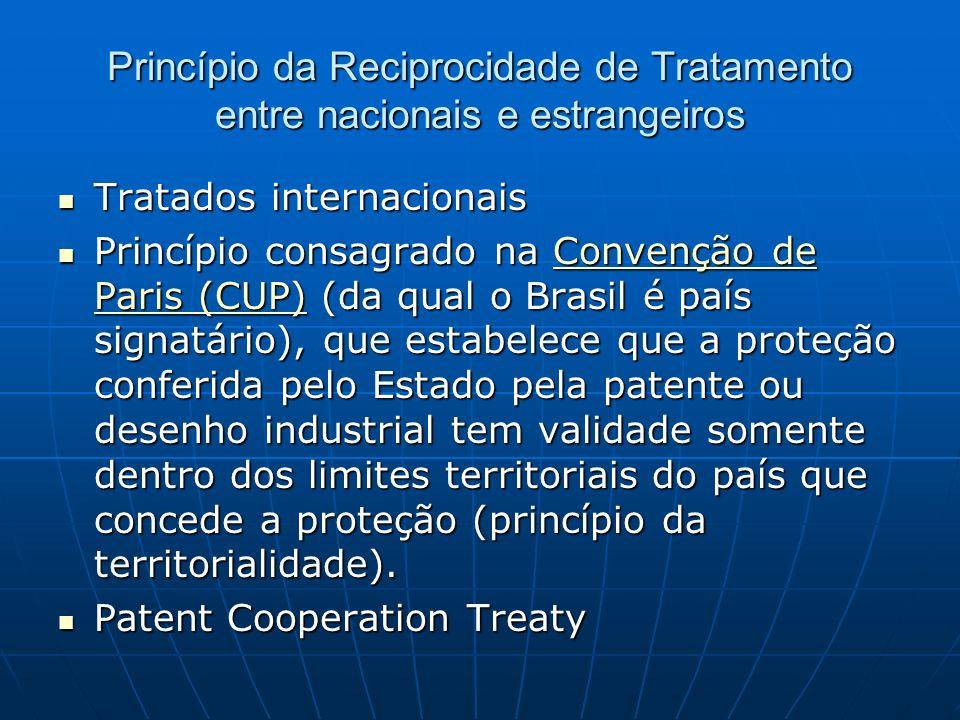 Princípio da Reciprocidade de Tratamento entre nacionais e estrangeiros