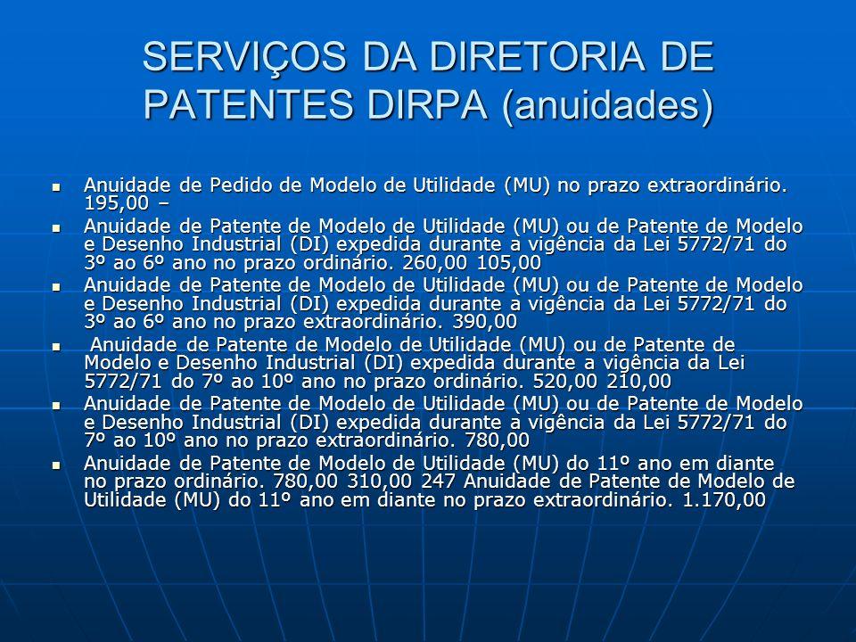 SERVIÇOS DA DIRETORIA DE PATENTES DIRPA (anuidades)