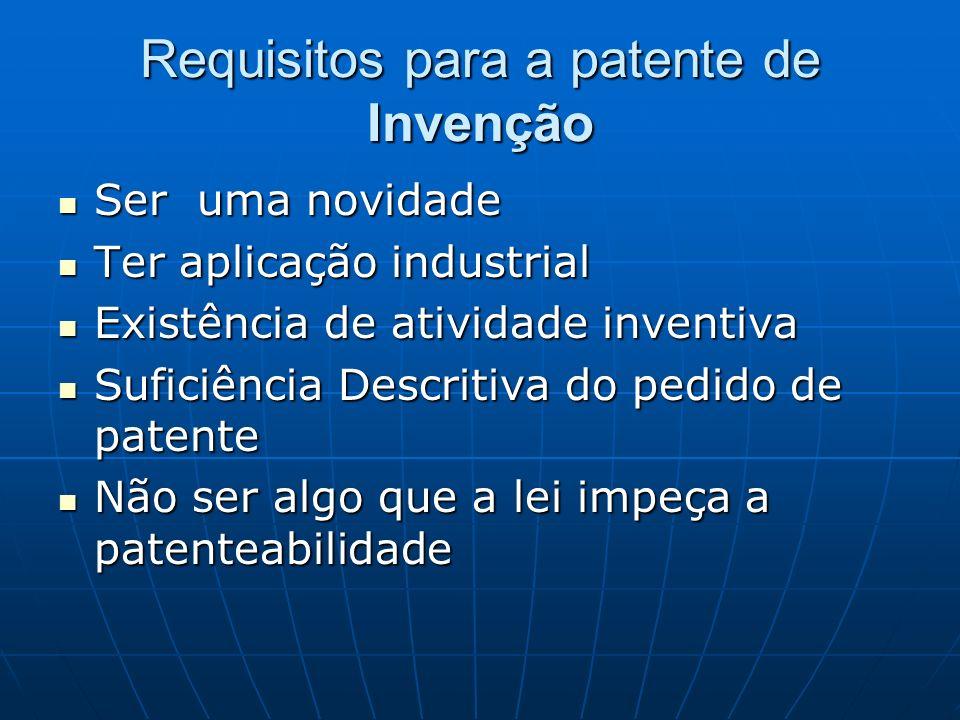 Requisitos para a patente de Invenção