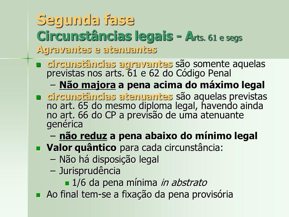 Segunda fase Circunstâncias legais - Arts