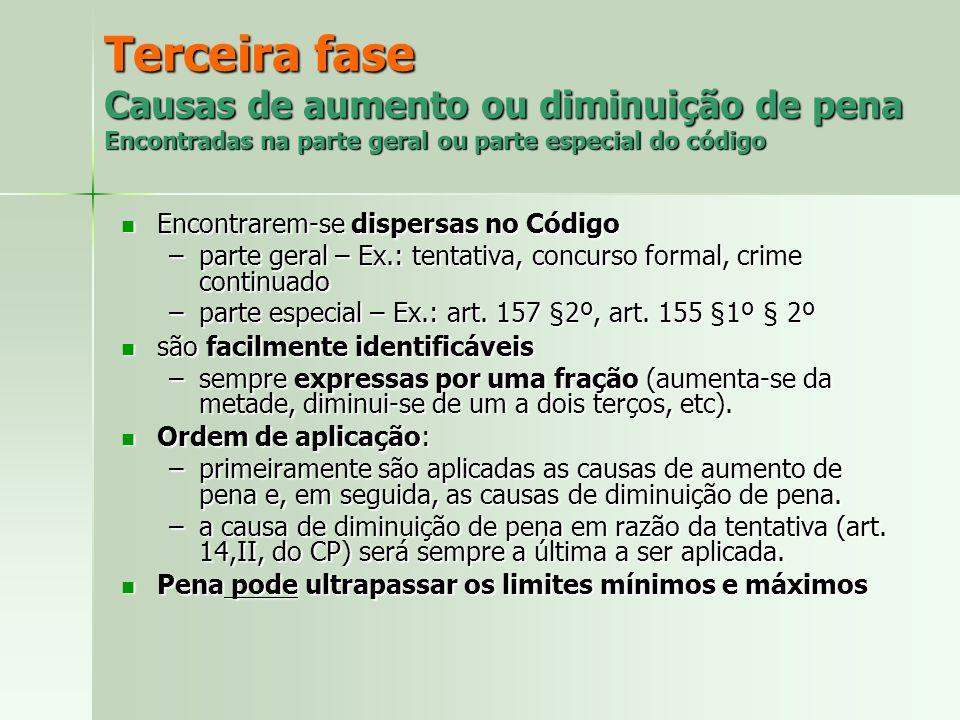 Terceira fase Causas de aumento ou diminuição de pena Encontradas na parte geral ou parte especial do código