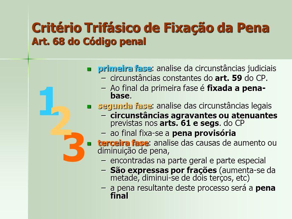 Critério Trifásico de Fixação da Pena Art. 68 do Código penal