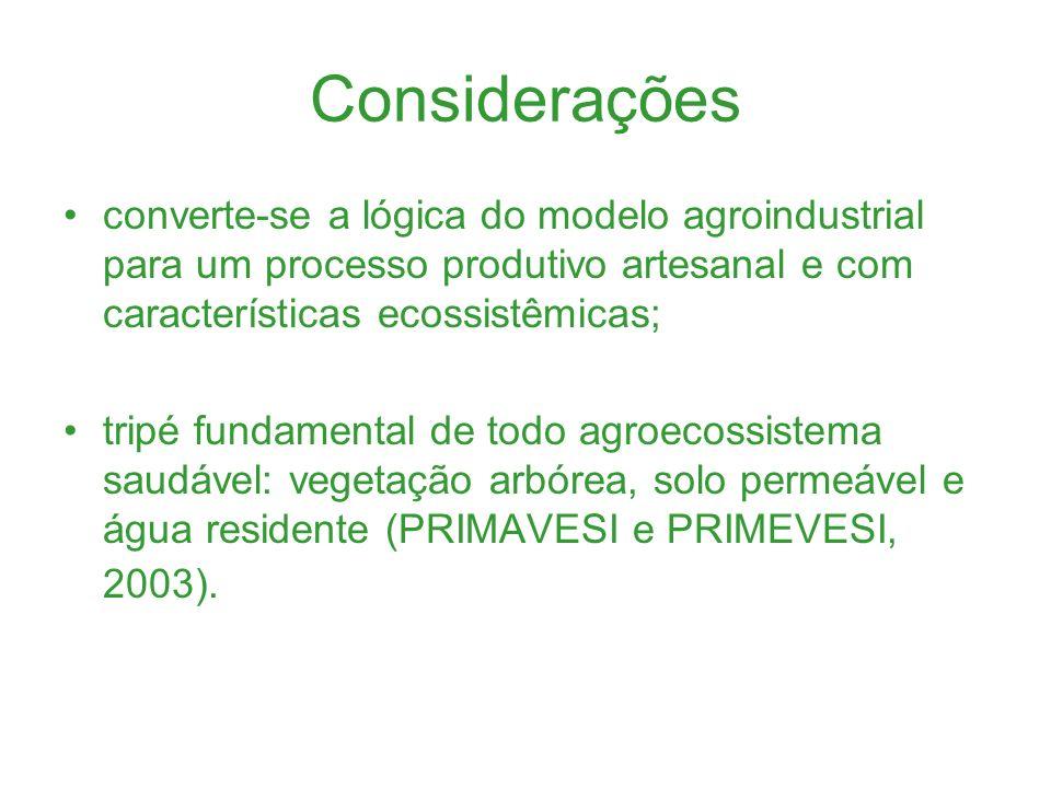 Considerações converte-se a lógica do modelo agroindustrial para um processo produtivo artesanal e com características ecossistêmicas;
