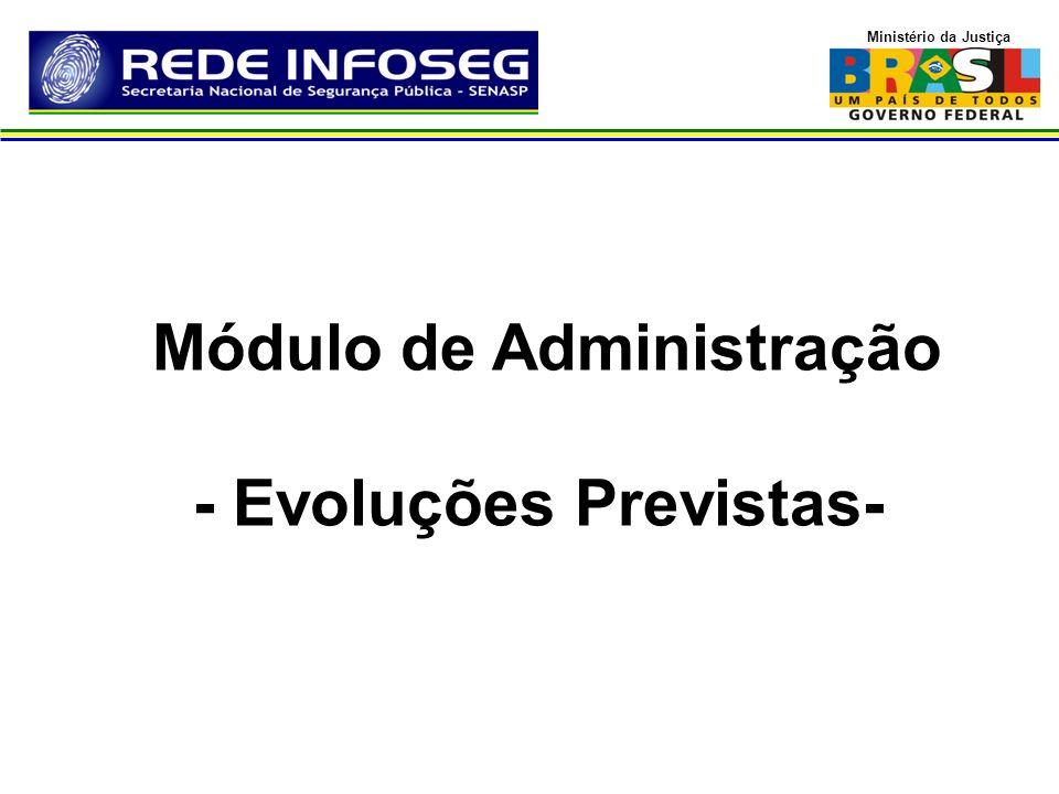 Módulo de Administração - Evoluções Previstas-