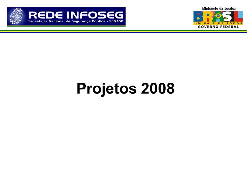 Projetos 2008
