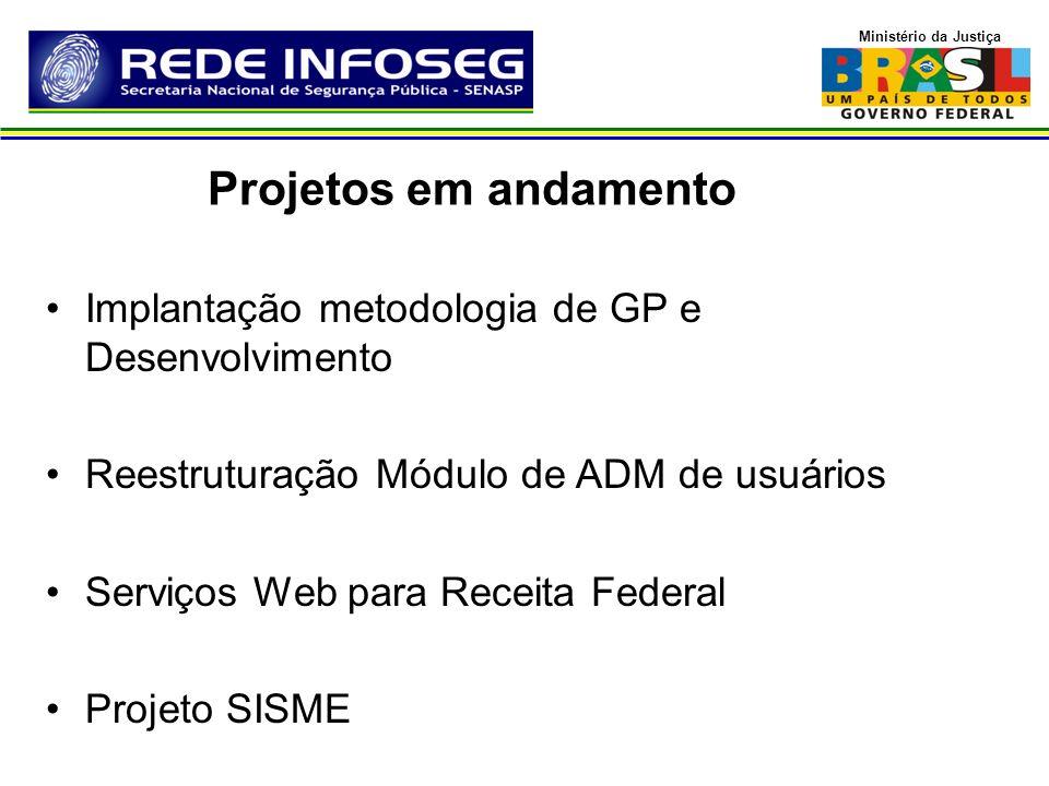 Projetos em andamento Implantação metodologia de GP e Desenvolvimento