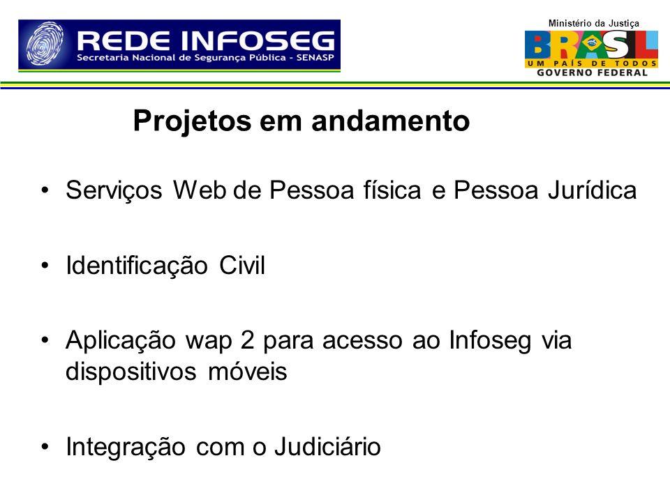 Projetos em andamento Serviços Web de Pessoa física e Pessoa Jurídica