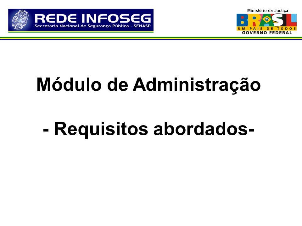 Módulo de Administração - Requisitos abordados-