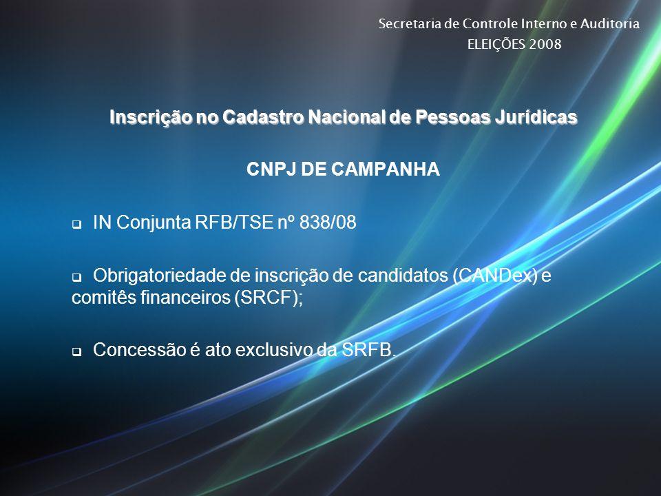 Inscrição no Cadastro Nacional de Pessoas Jurídicas
