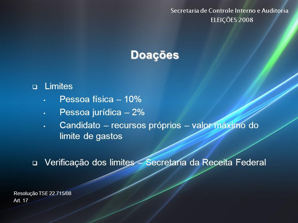 Doações Limites Pessoa física – 10% Pessoa jurídica – 2%