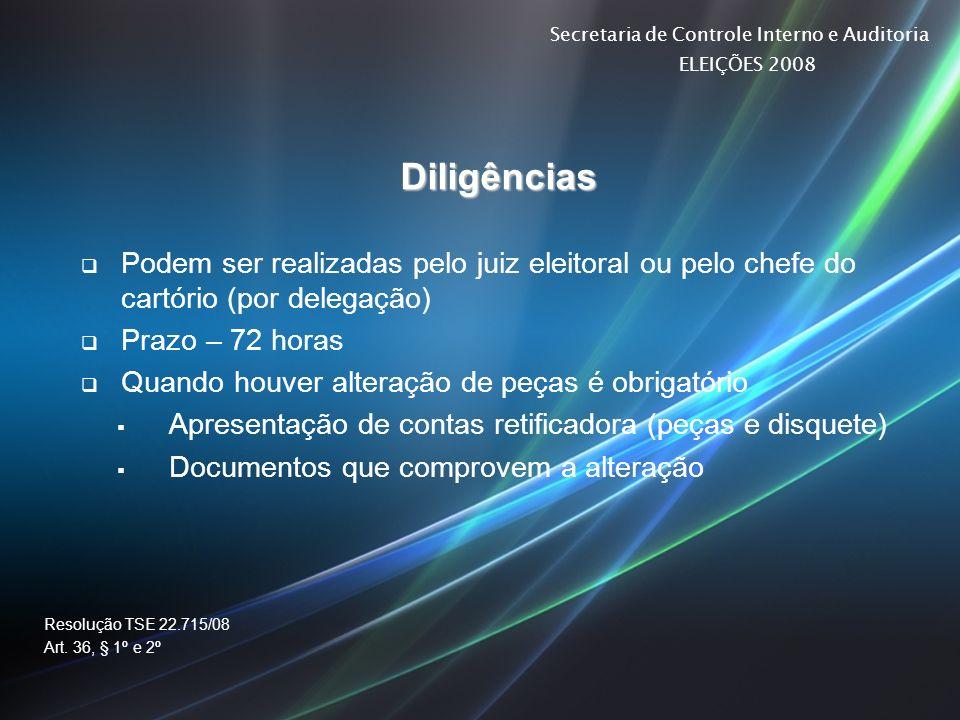 Diligências Podem ser realizadas pelo juiz eleitoral ou pelo chefe do cartório (por delegação) Prazo – 72 horas.