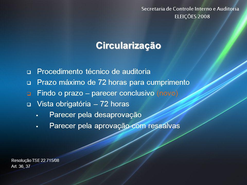 Circularização Procedimento técnico de auditoria