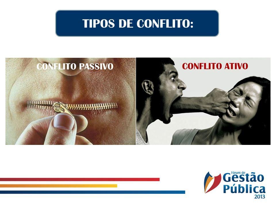 TIPOS DE CONFLITO: CONFLITO PASSIVO CONFLITO ATIVO