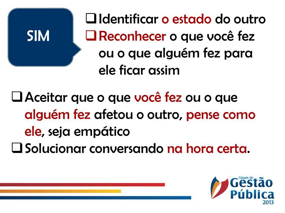 SIM Identificar o estado do outro