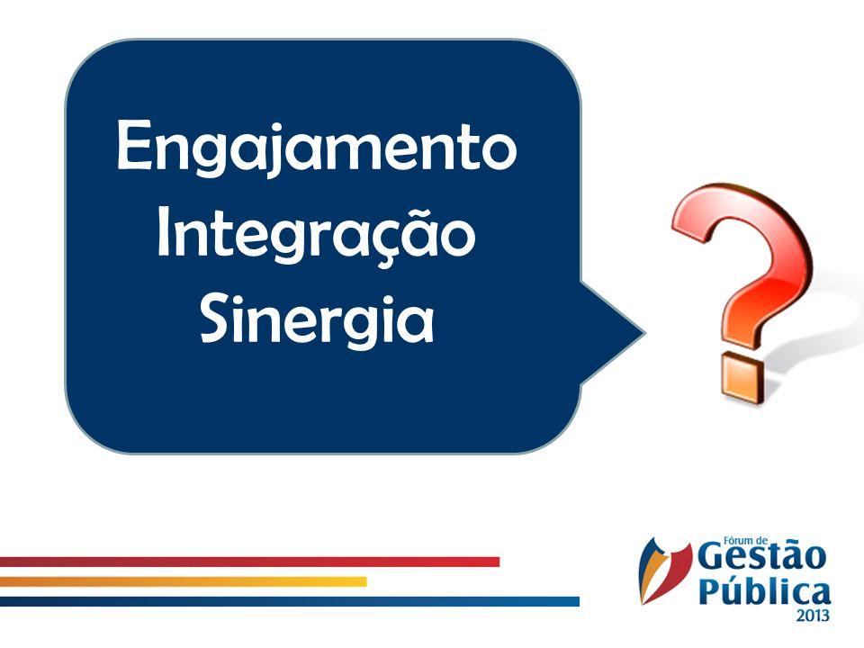 Engajamento Integração Sinergia