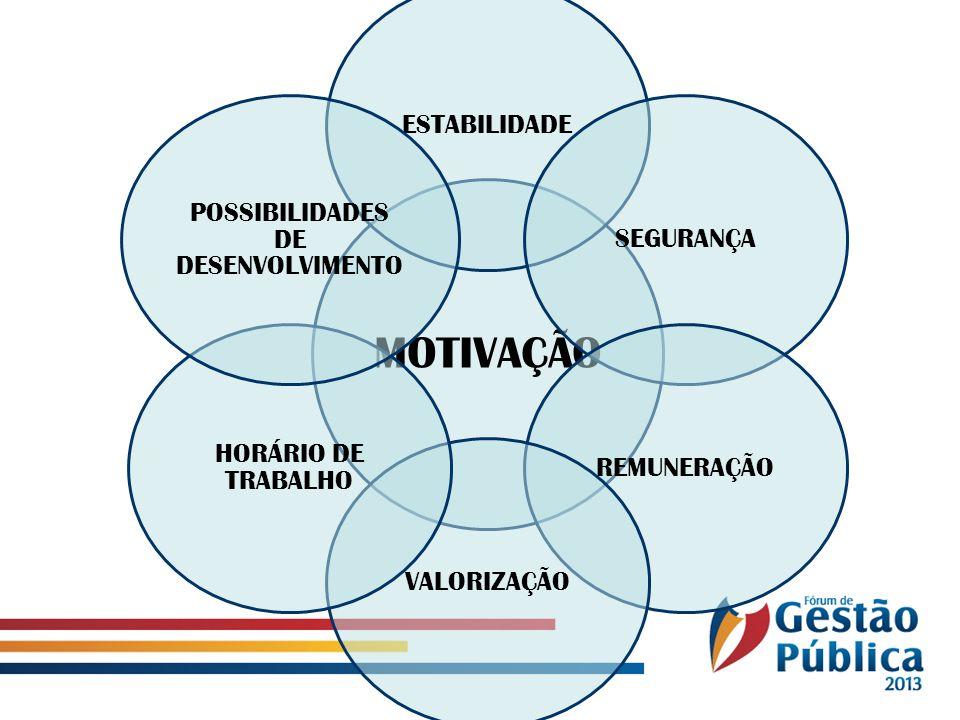 POSSIBILIDADES DE DESENVOLVIMENTO